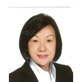 Ms. Ivyz Ang